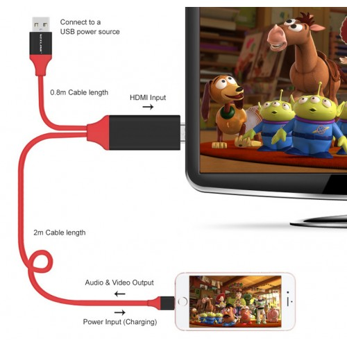Cable lightning HDMI iPhone et iPad - Compatible IOS 8-9-10